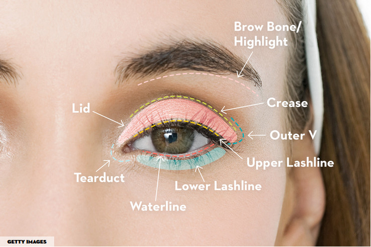 آموزش آرایش چشم جهت گریم و میکاپ